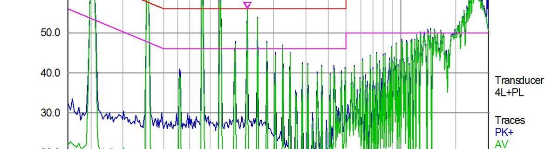 EMC-problem