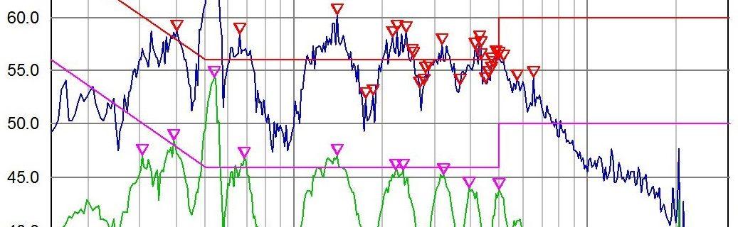 EMC problem 2
